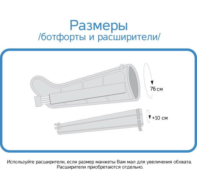 прессотерапия на аппарате отзывы