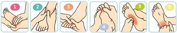 Как сделать себе массаж ступней ног 390