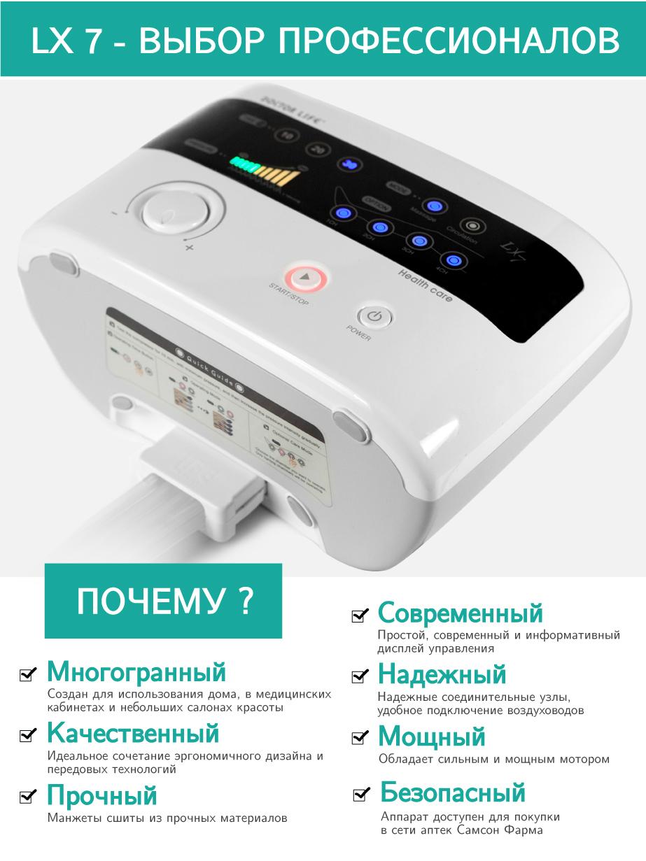 Домашний аппарат для прессотерапии