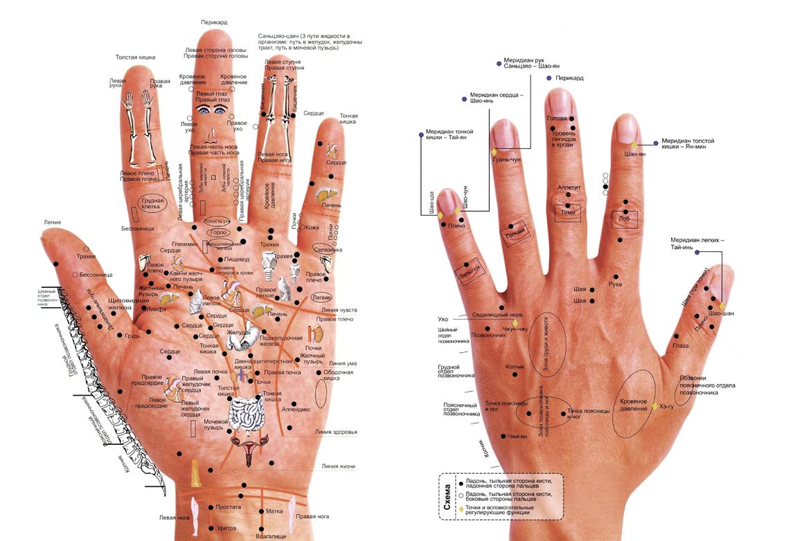 массажер руки